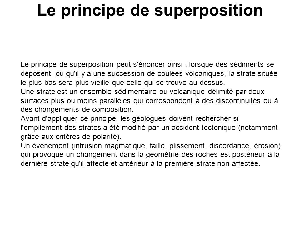 Le principe de superposition