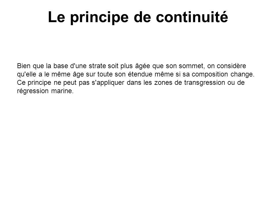 Le principe de continuité