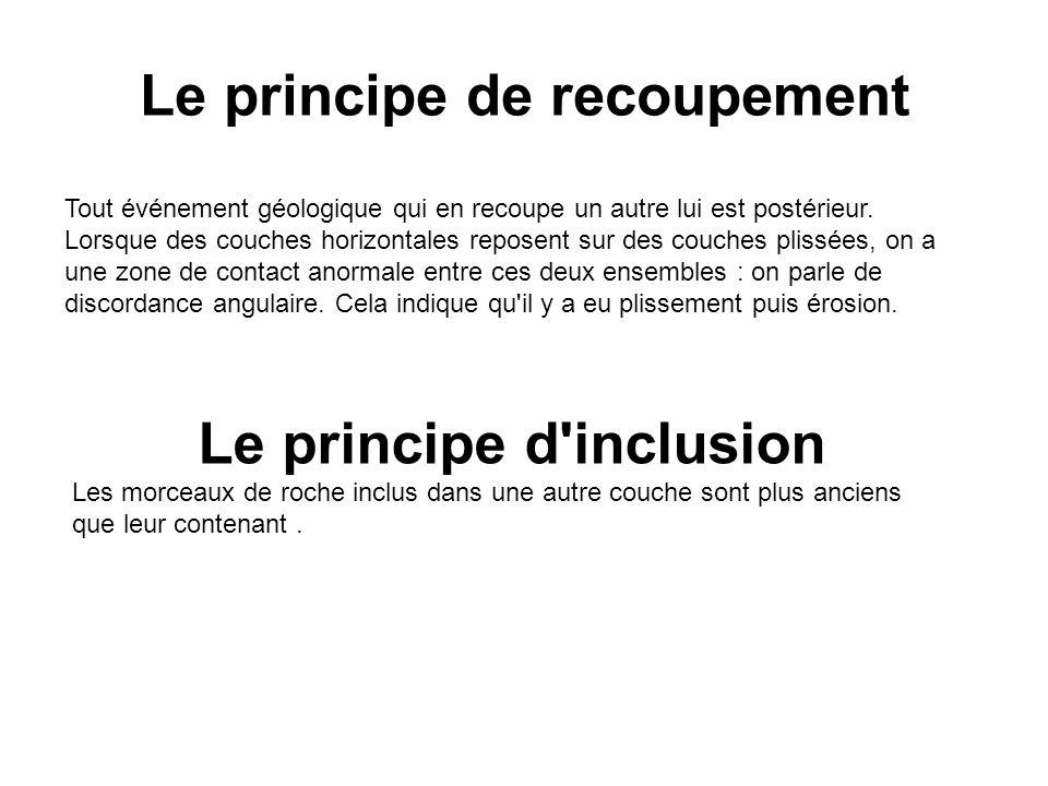 Le principe de recoupement