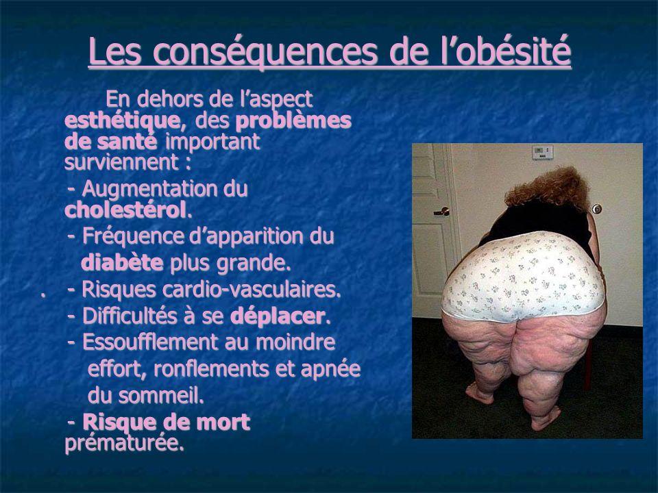 Les conséquences de l'obésité