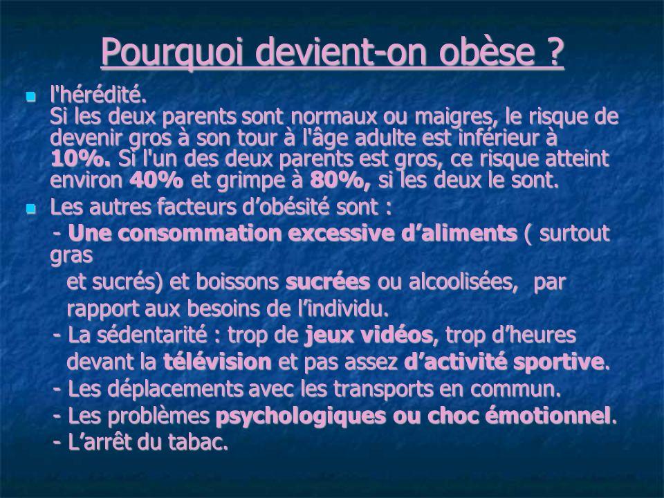 Pourquoi devient-on obèse