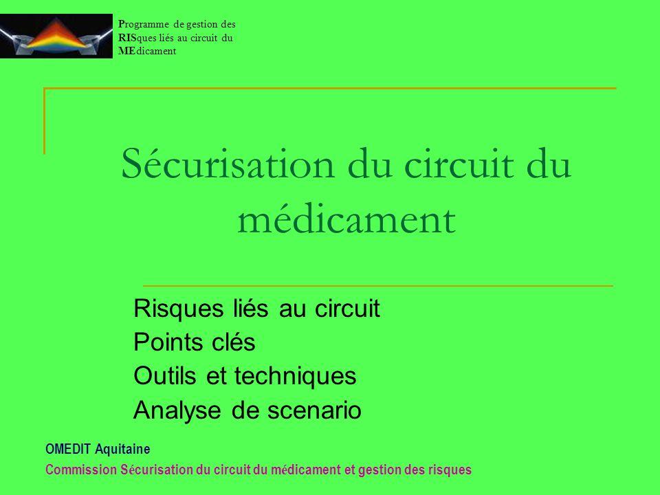 Sécurisation du circuit du médicament