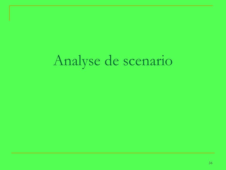 Analyse de scenario 36 36