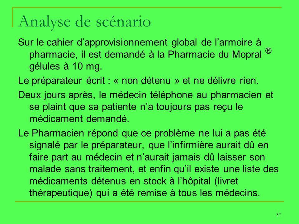 Analyse de scénarioSur le cahier d'approvisionnement global de l'armoire à pharmacie, il est demandé à la Pharmacie du Mopral ® gélules à 10 mg.