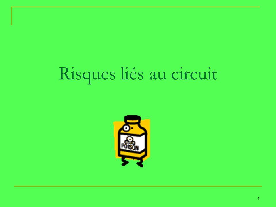 Risques liés au circuit