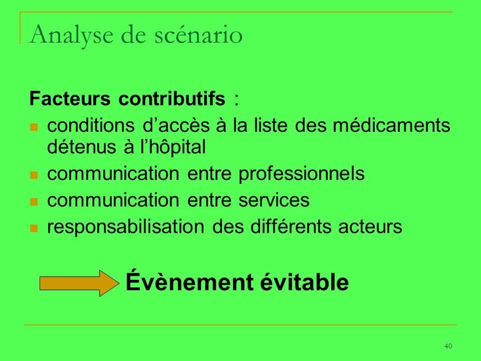 Analyse de scénario Évènement évitable Facteurs contributifs :
