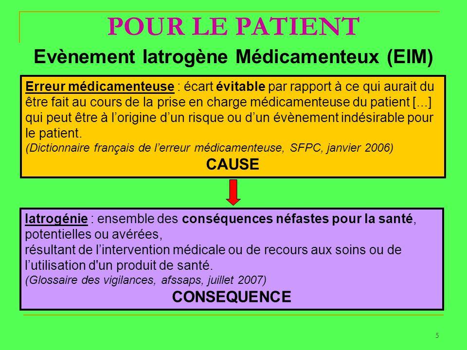 Evènement Iatrogène Médicamenteux (EIM)