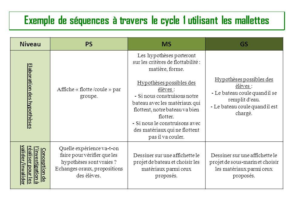 Exemple de séquences à travers le cycle 1 utilisant les mallettes