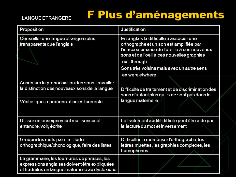 F Plus d'aménagements LANGUE ETRANGERE Proposition Justification