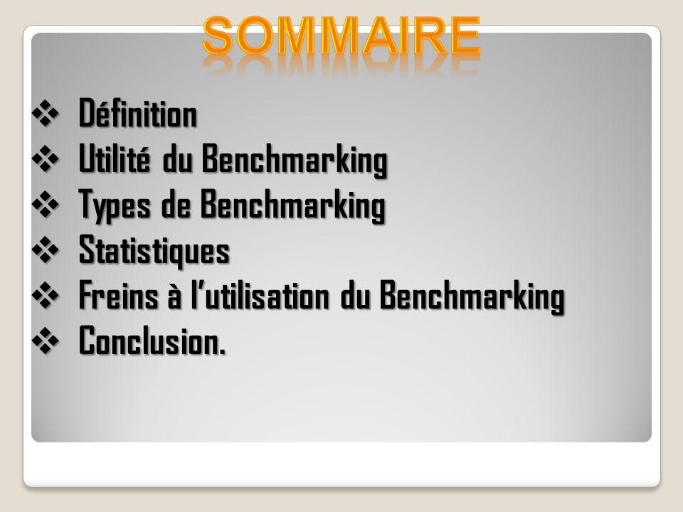 SOMMAIRE Définition Utilité du Benchmarking Types de Benchmarking