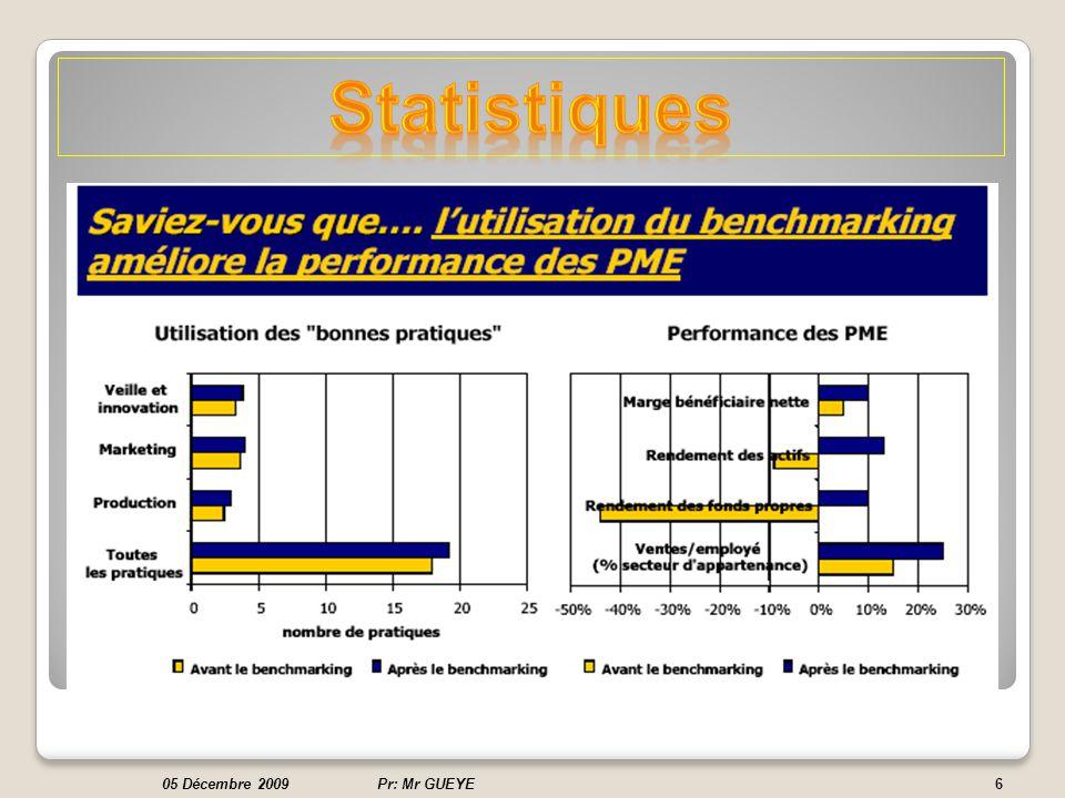Statistiques 05 Décembre 2009 Pr: Mr GUEYE