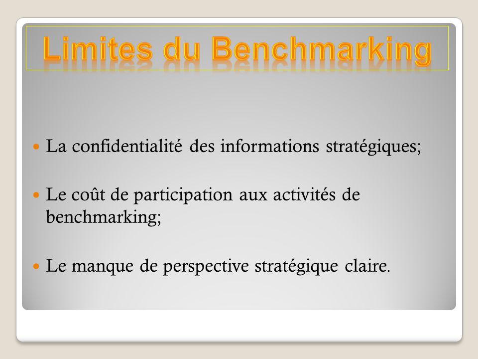 Limites du Benchmarking