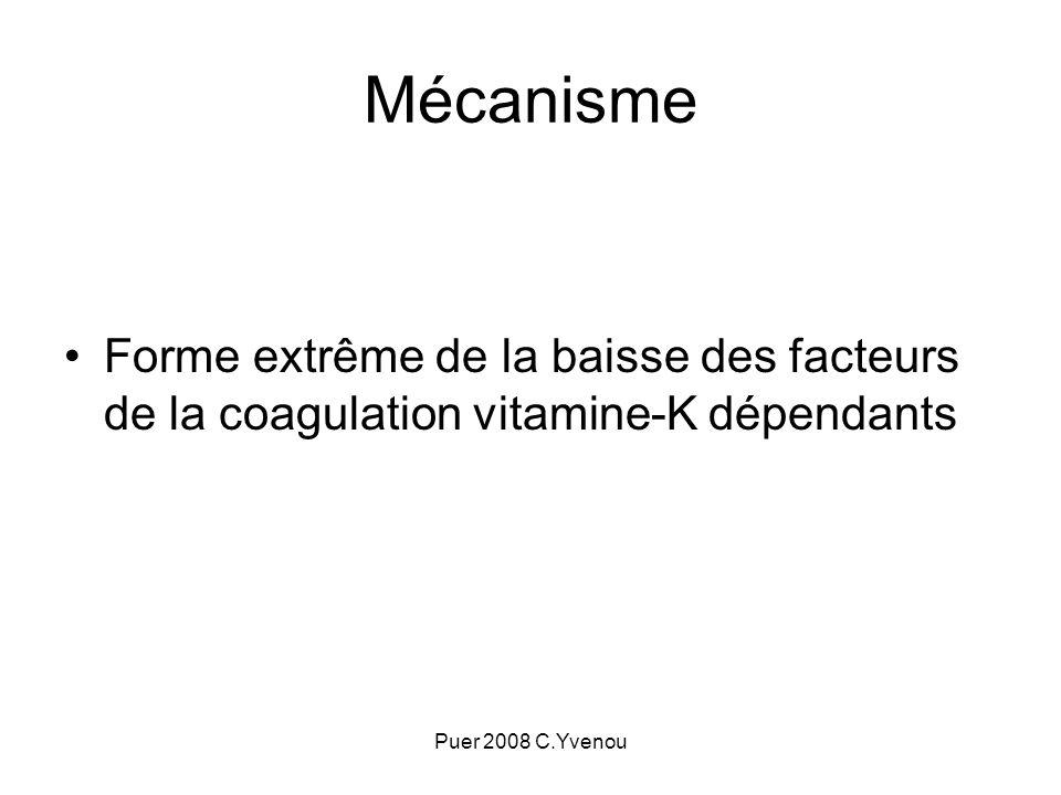 Mécanisme Forme extrême de la baisse des facteurs de la coagulation vitamine-K dépendants.