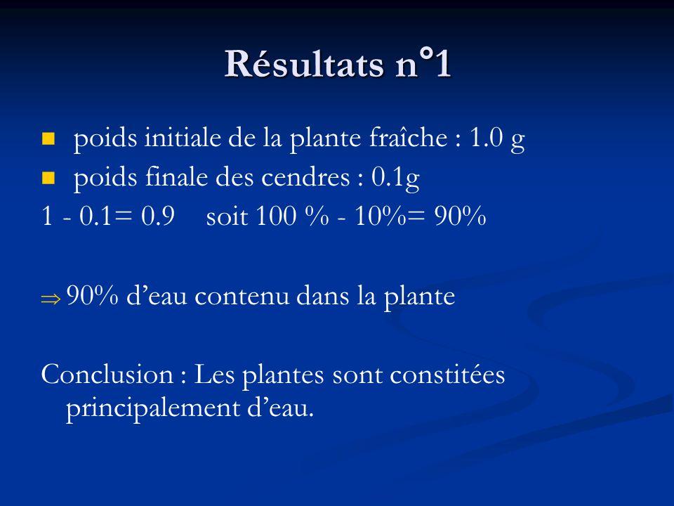 Résultats n°1 poids initiale de la plante fraîche : 1.0 g