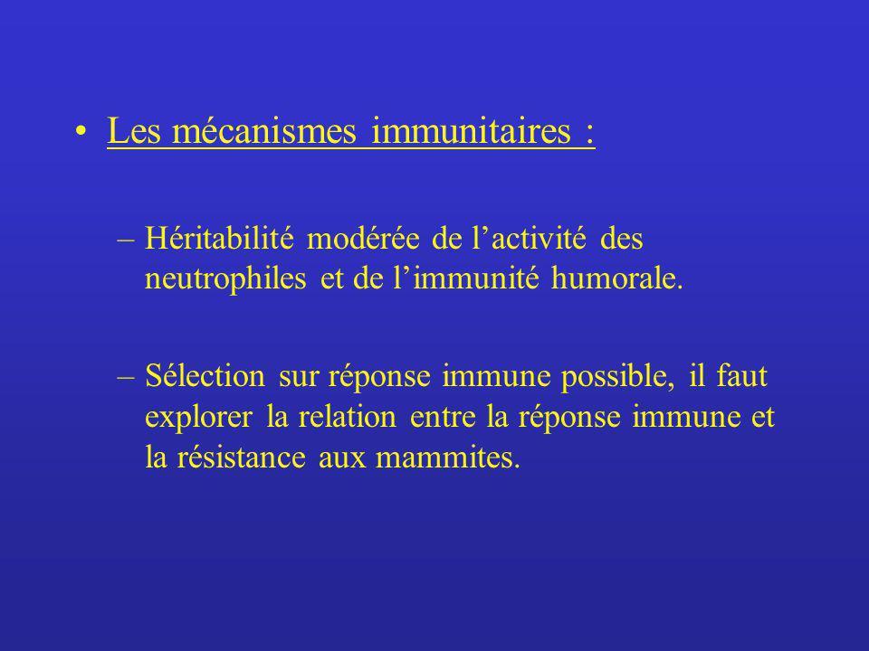 Les mécanismes immunitaires :