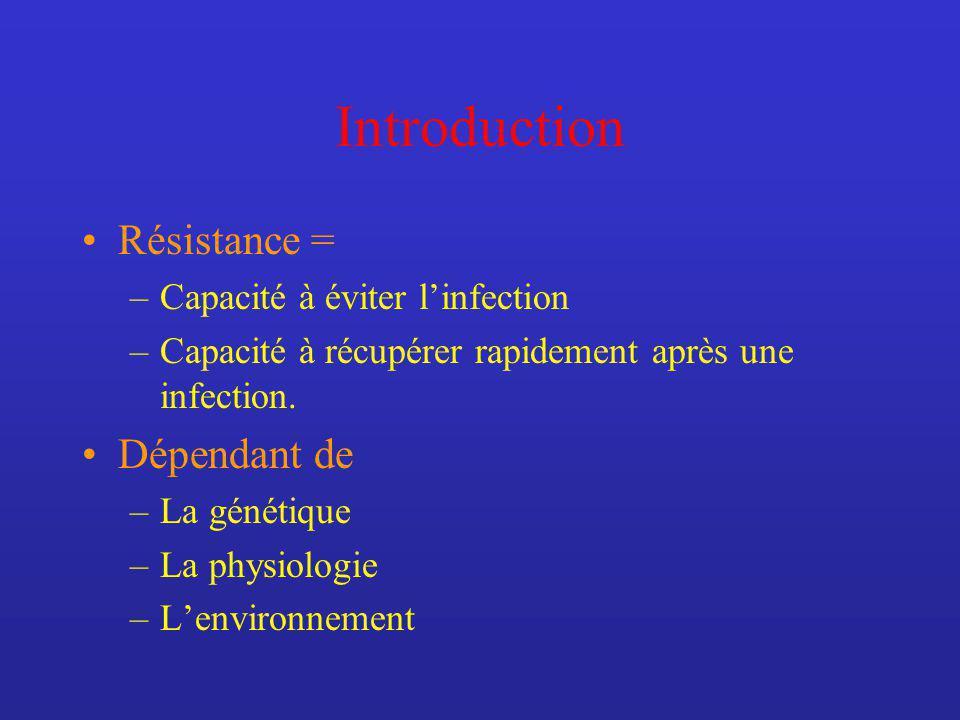 Introduction Résistance = Dépendant de Capacité à éviter l'infection