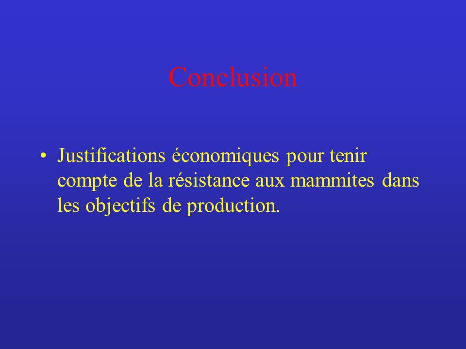 Conclusion Justifications économiques pour tenir compte de la résistance aux mammites dans les objectifs de production.