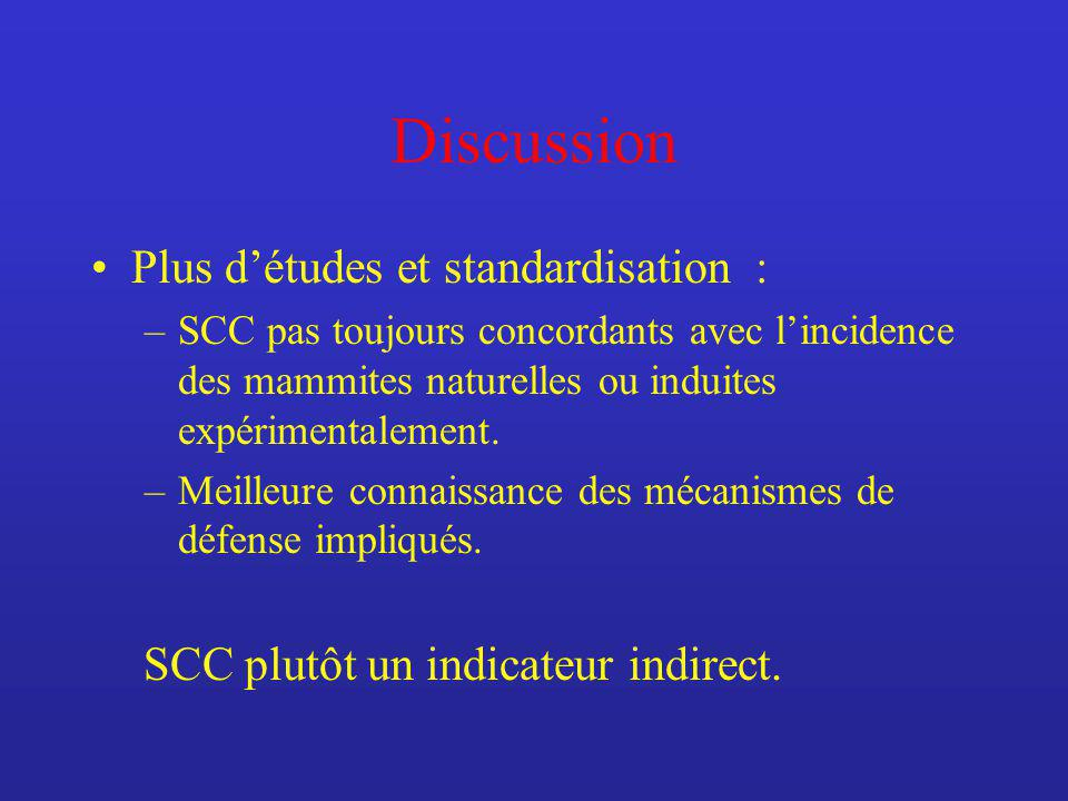 Discussion Plus d'études et standardisation :