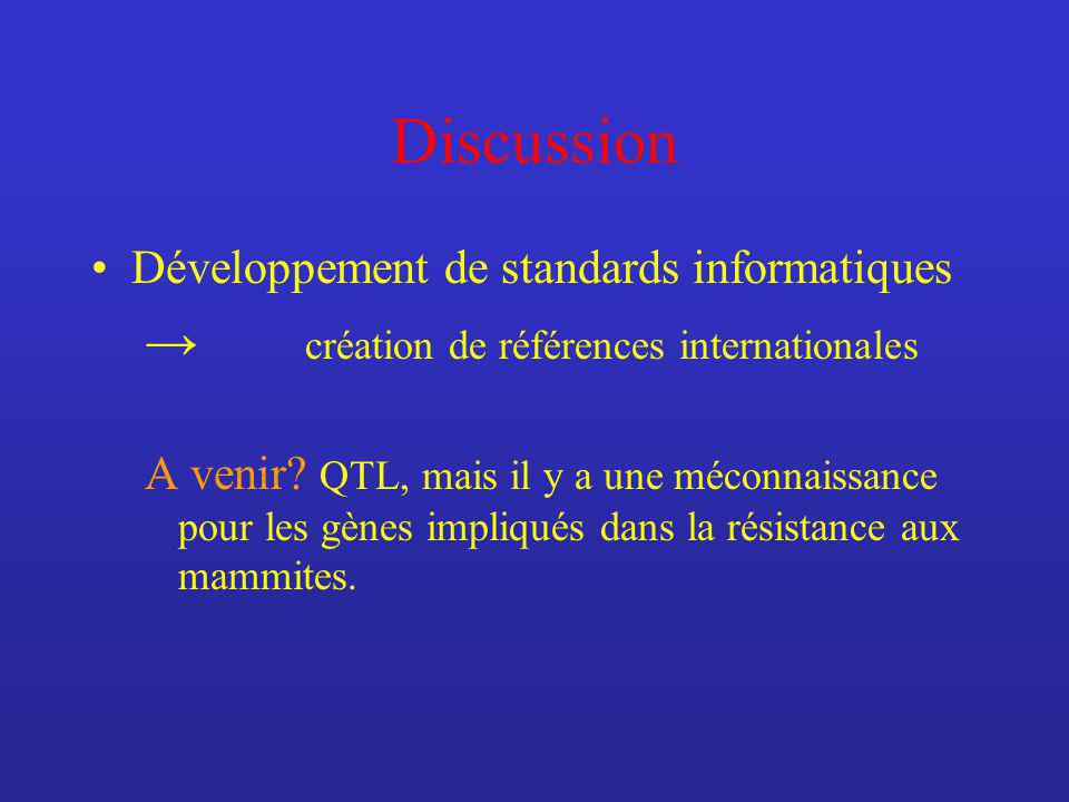 Discussion → création de références internationales