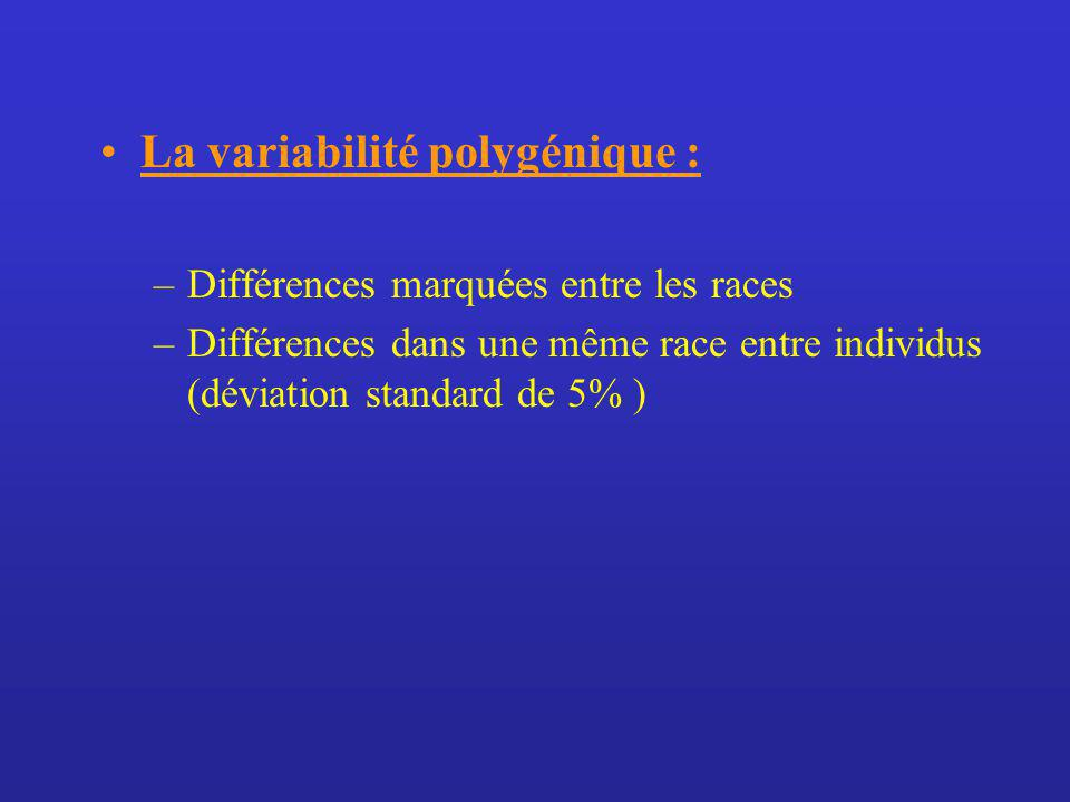 La variabilité polygénique :