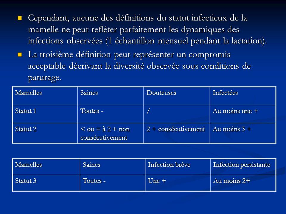 Cependant, aucune des définitions du statut infectieux de la mamelle ne peut refléter parfaitement les dynamiques des infections observées (1 échantillon mensuel pendant la lactation).