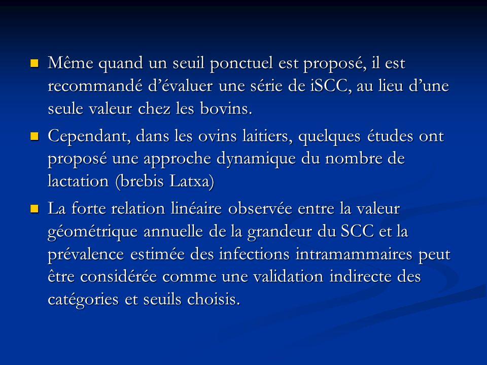 Même quand un seuil ponctuel est proposé, il est recommandé d'évaluer une série de iSCC, au lieu d'une seule valeur chez les bovins.