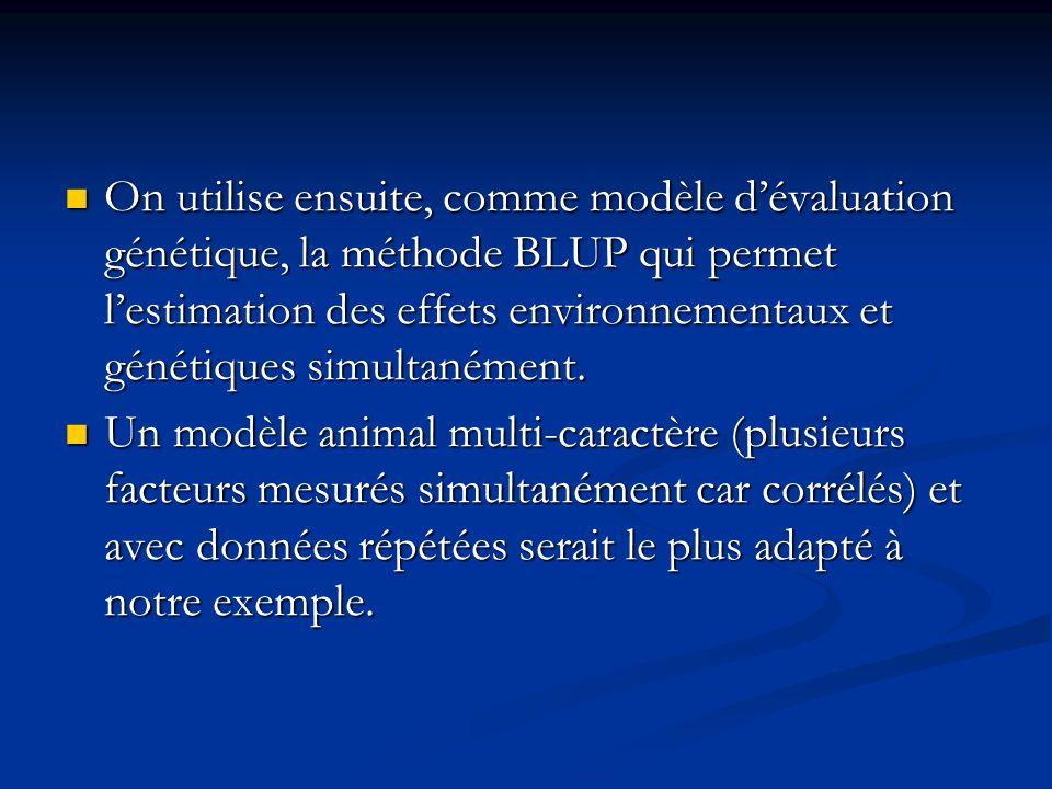 On utilise ensuite, comme modèle d'évaluation génétique, la méthode BLUP qui permet l'estimation des effets environnementaux et génétiques simultanément.