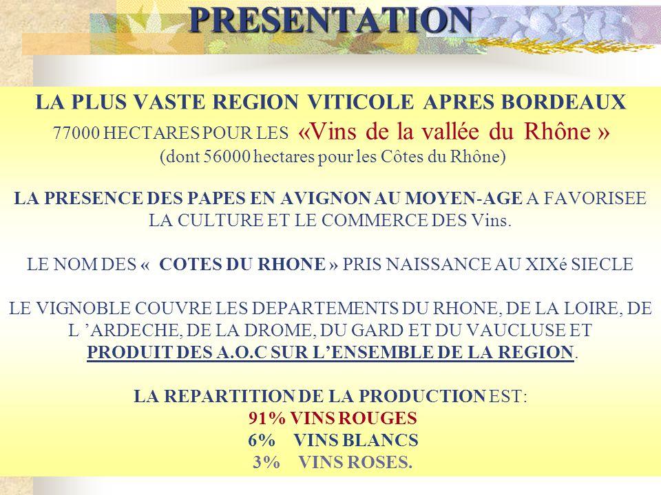PRESENTATION LA PLUS VASTE REGION VITICOLE APRES BORDEAUX 77000 HECTARES POUR LES «Vins de la vallée du Rhône » (dont 56000 hectares pour les Côtes du Rhône) LA PRESENCE DES PAPES EN AVIGNON AU MOYEN-AGE A FAVORISEE LA CULTURE ET LE COMMERCE DES Vins.