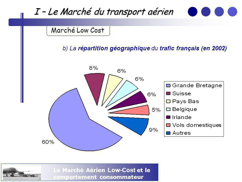 I – Le Marché du transport aérien