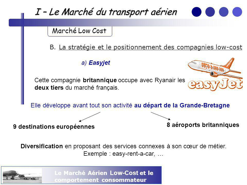 Exemple : easy-rent-a-car, …