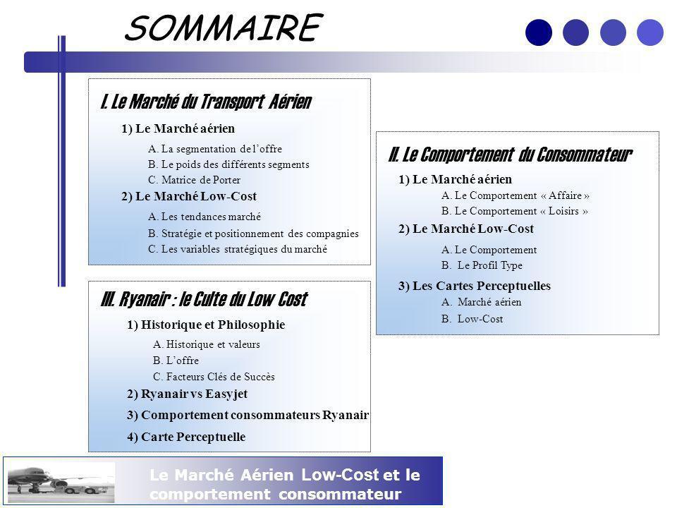 SOMMAIRE I. Le Marché du Transport Aérien