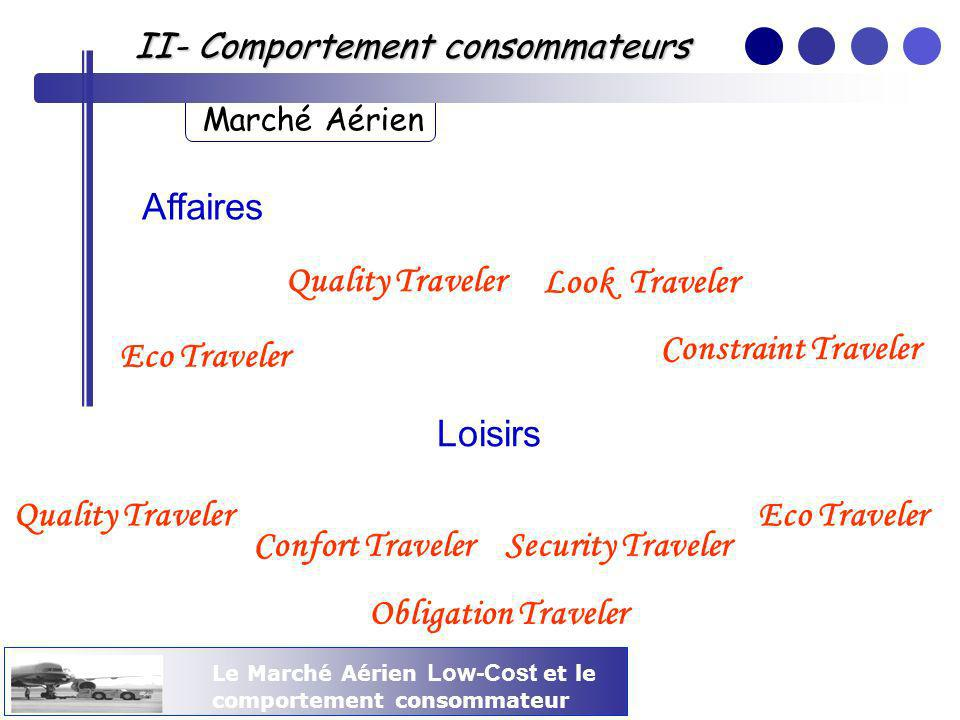Affaires Quality Traveler Look Traveler Constraint Traveler