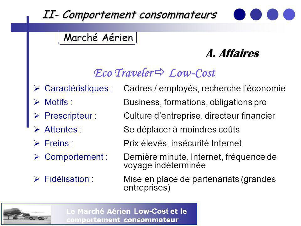A. Affaires II- Comportement consommateurs Marché Aérien