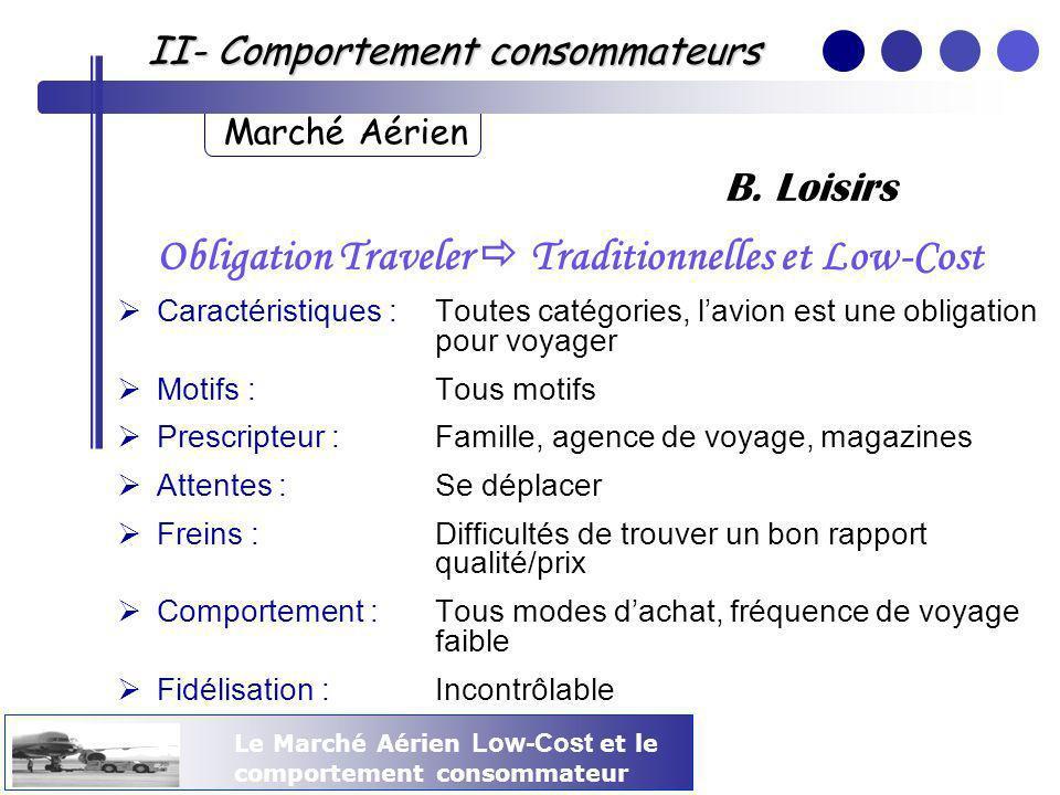 B. Loisirs II- Comportement consommateurs Marché Aérien