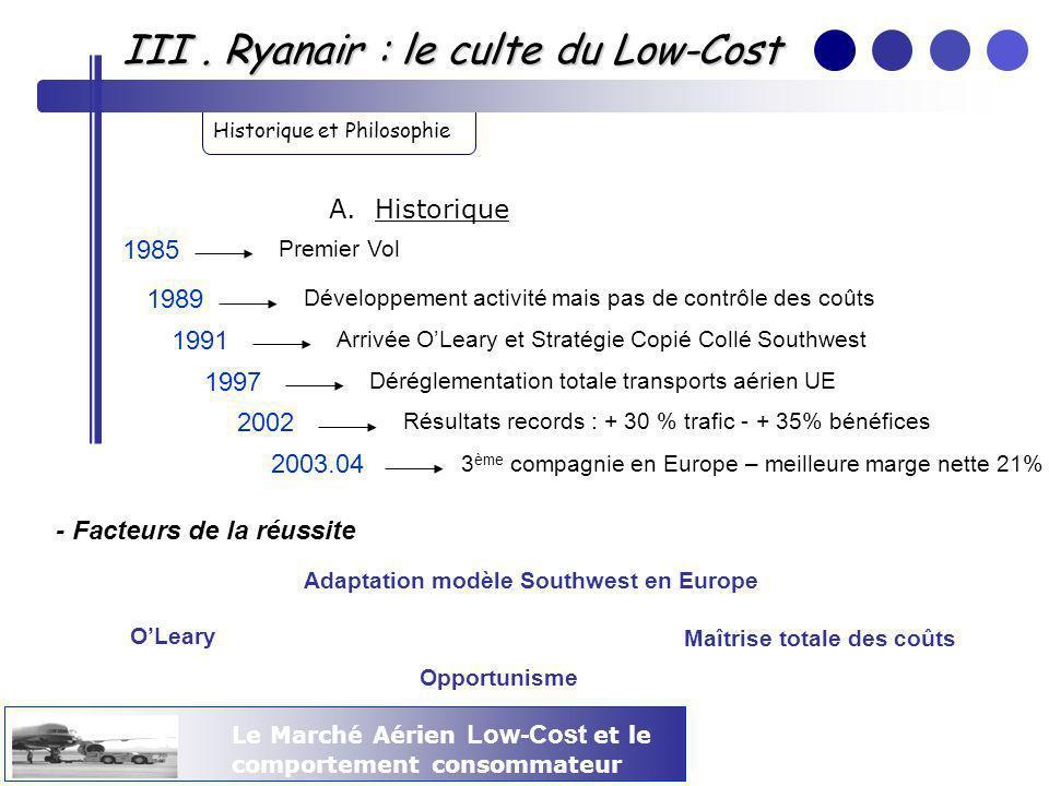 III . Ryanair : le culte du Low-Cost