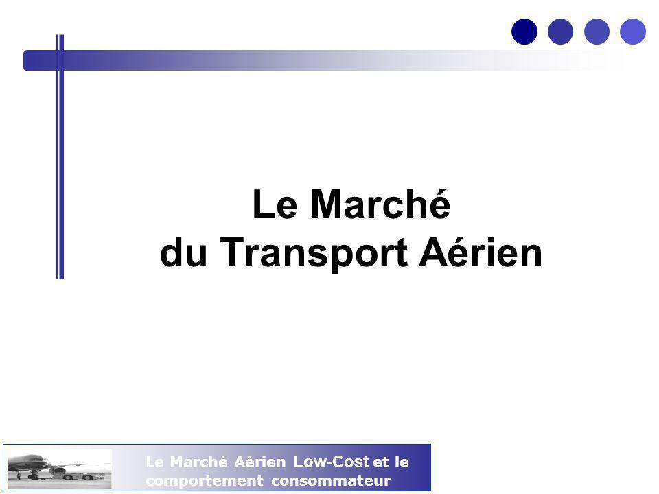 Le Marché du Transport Aérien