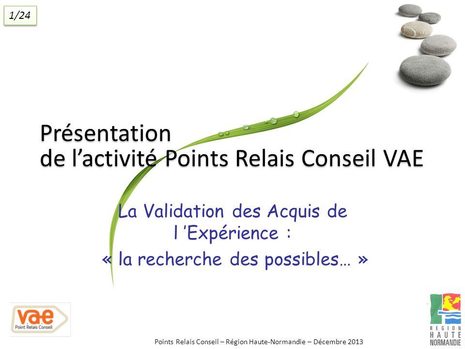 Présentation de l'activité Points Relais Conseil VAE