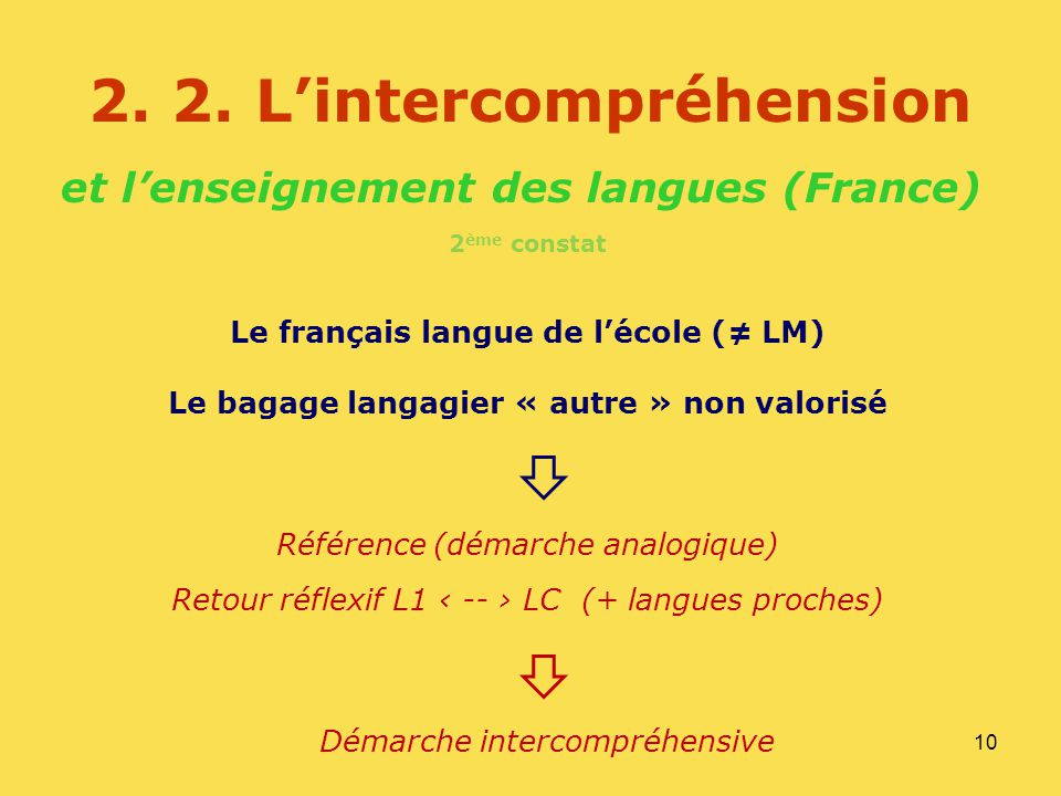 2. 2. L'intercompréhension