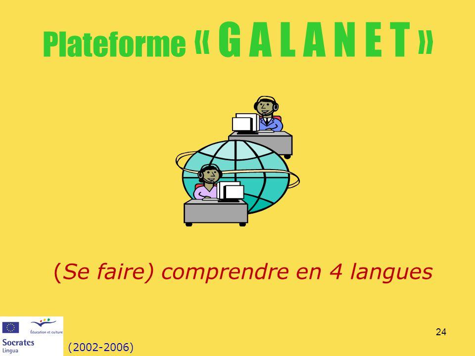 (Se faire) comprendre en 4 langues