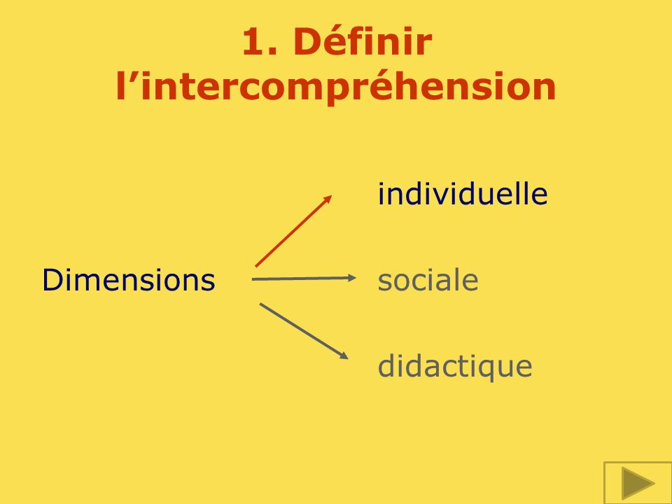 1. Définir l'intercompréhension