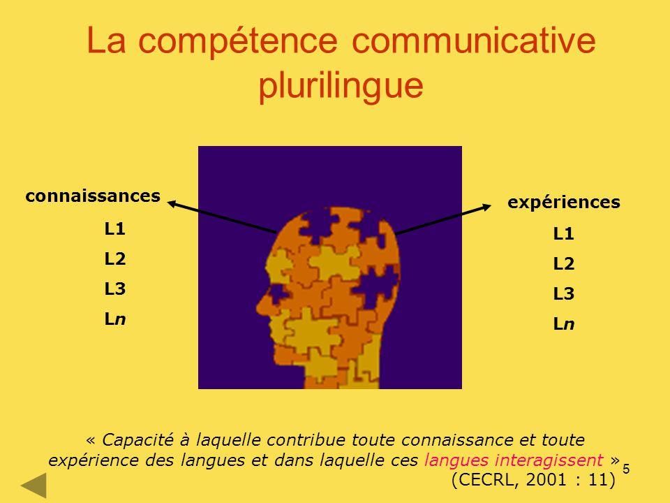 La compétence communicative plurilingue