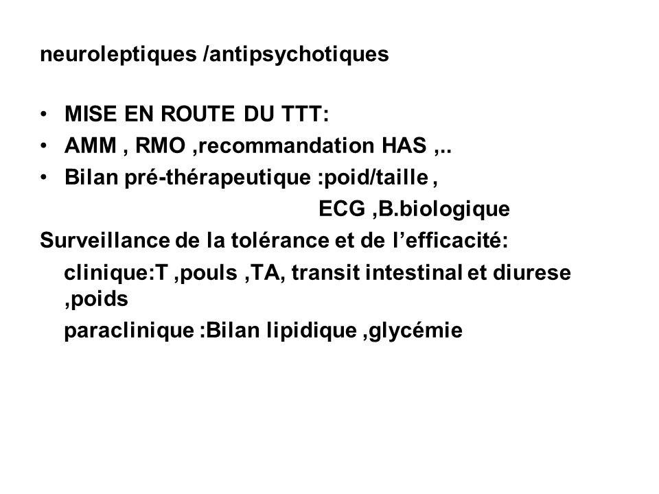 neuroleptiques /antipsychotiques
