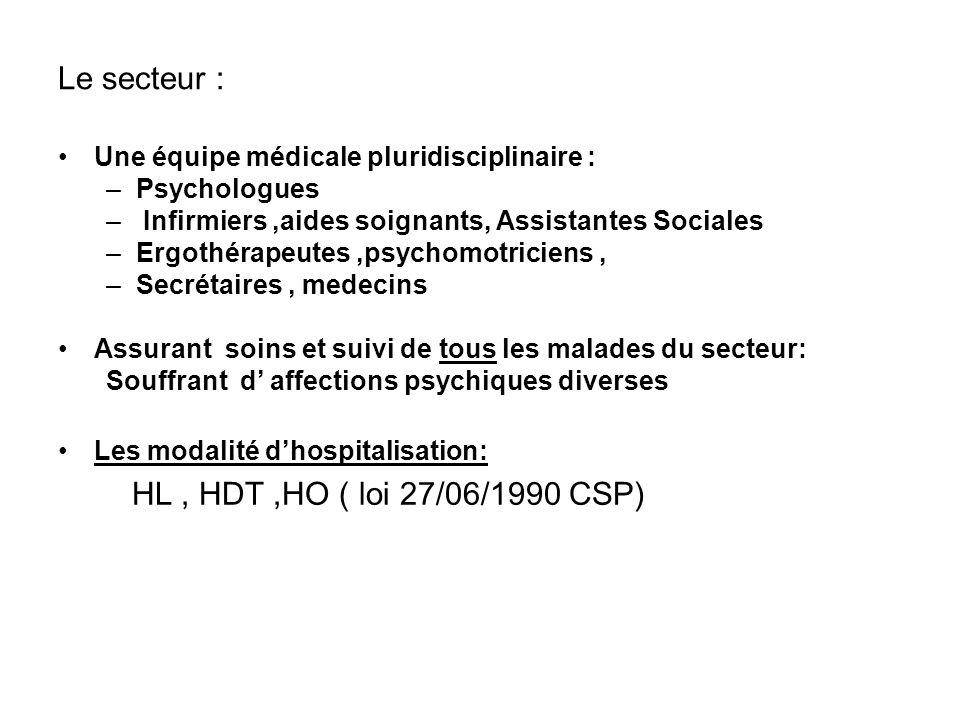 Le secteur : Une équipe médicale pluridisciplinaire : Psychologues