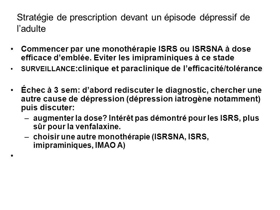 Stratégie de prescription devant un épisode dépressif de l'adulte