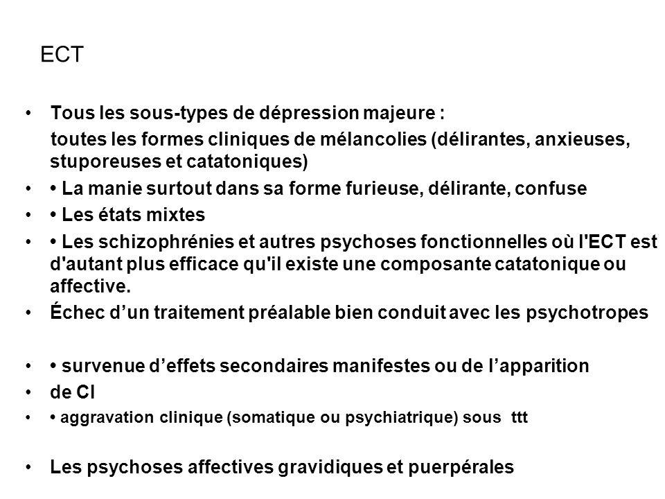 ECT Tous les sous-types de dépression majeure :