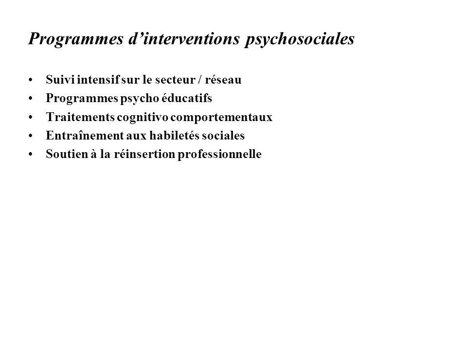 Programmes d'interventions psychosociales