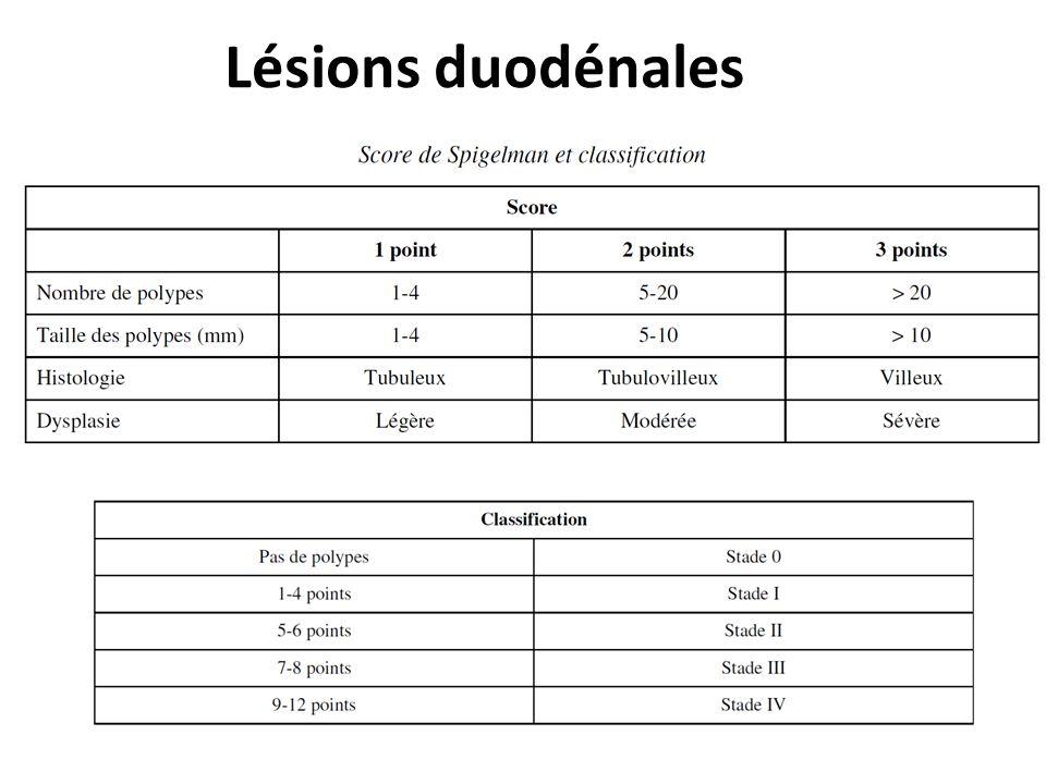 Lésions duodénales