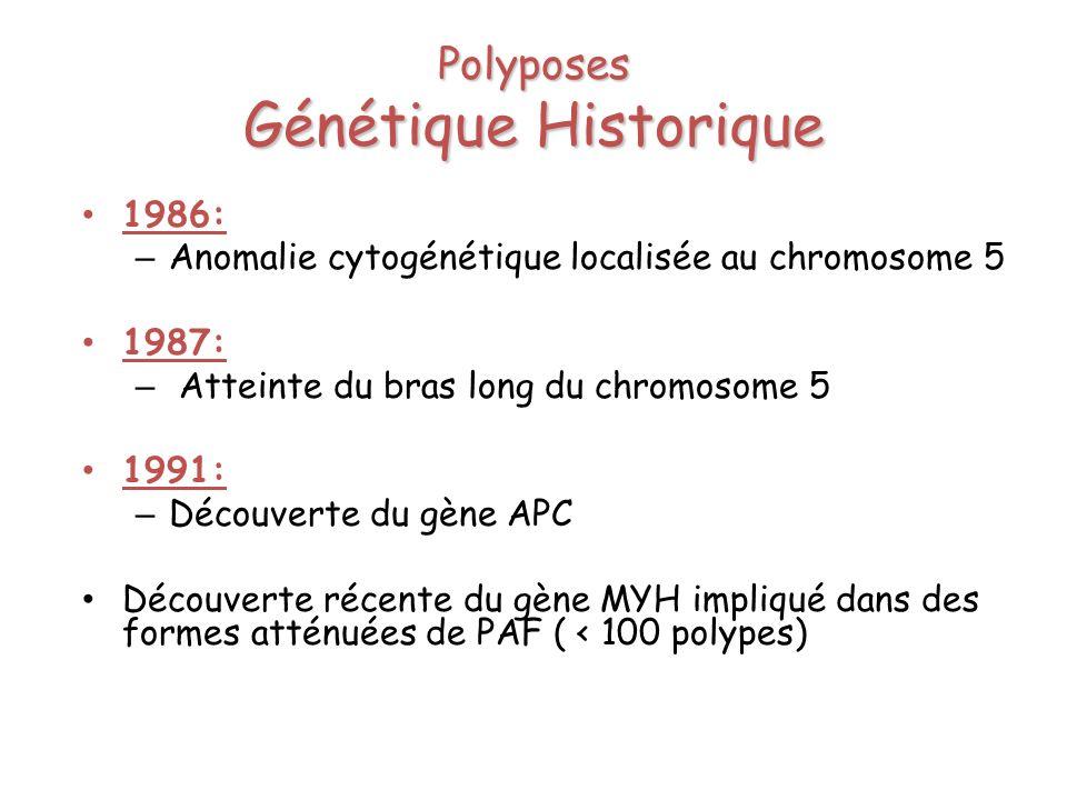 Polyposes Génétique Historique