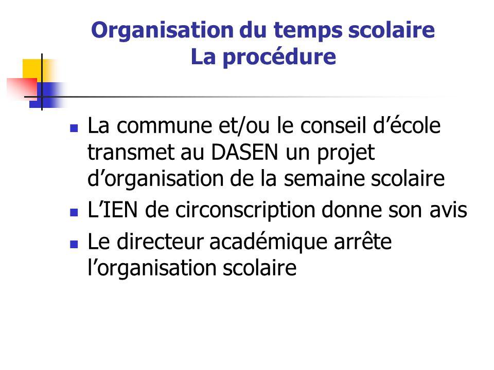 Organisation du temps scolaire La procédure