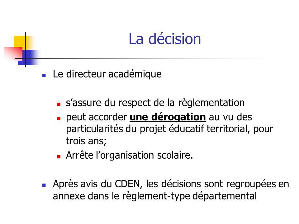 La décision Le directeur académique